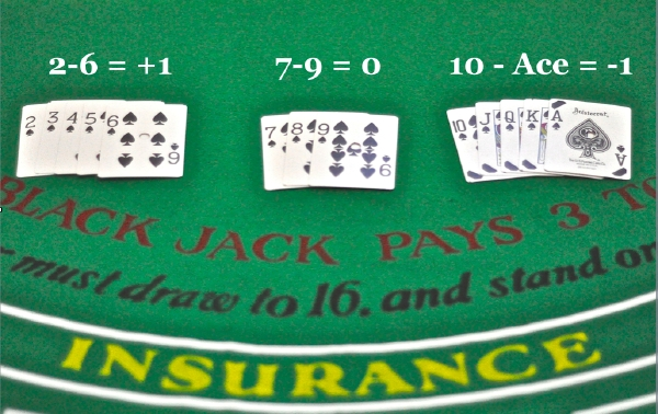PROS AND CONS OF CARD COUNTING